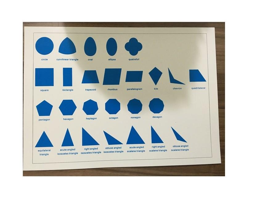 Geometrická tělesa (karta)