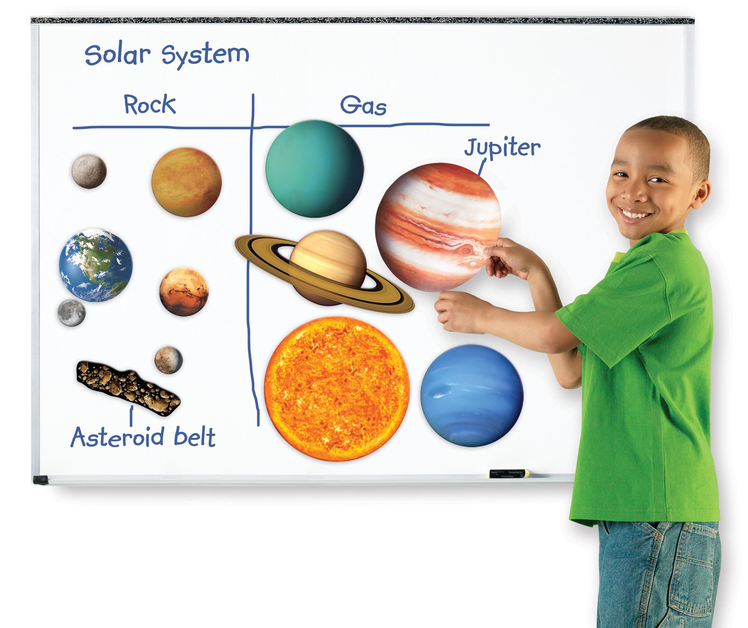 Magnetická sluneční soustava